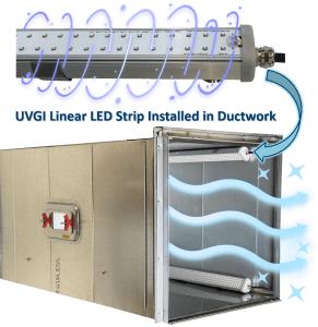 uvc disinfection lighting, uvc led strip, uv-led linear irradiation company, uv light for room disinfection, commercial uv light sanitizer